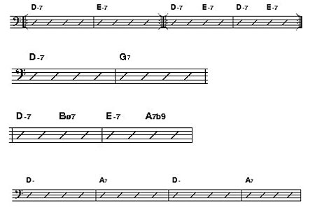 Oppositional Structures in Melodic Construction: Imaginary Chords