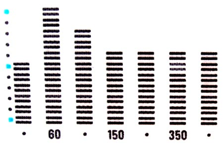"""Decoding Graphic Equalizers: Get Past """"Scooping"""" Your Tone"""