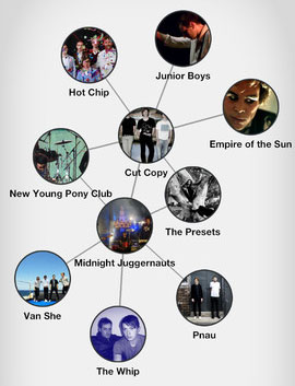 Discovr Music: A Look at the Music Discovery App for iOS