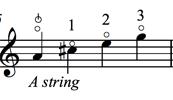 Expanded Harmonics - figure 4