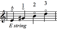Expanded Harmonics - figure 5