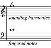 Lower Position Harmonics - figure 1