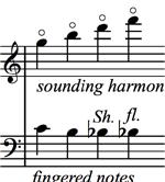 Lower Position Harmonics - figure 2