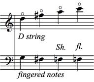 Lower Position Harmonics - figure 3