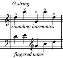 Bass Harmonics: Middle of the String Harmonics figure 2