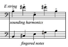 Bass Harmonics: Middle of the String Harmonics figure 5