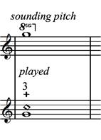 Artificial Harmonics: The Basics - figure 2
