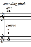 Artificial Harmonics: The Basics - figure 3