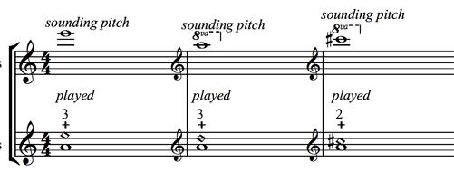Artificial Harmonics: The Basics - figure 4