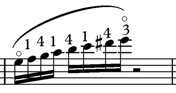 Grouping Multiple Notes Into a Single Action/Thought
