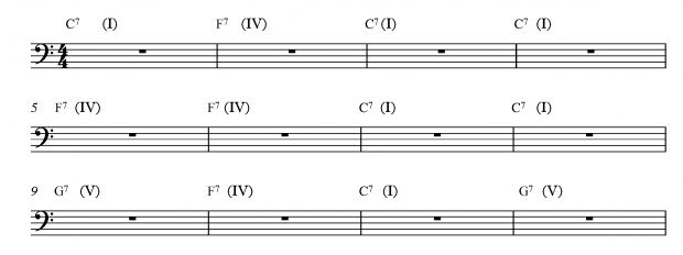 A Beginners Guide to Improvising a Bass Line - Exercise 1