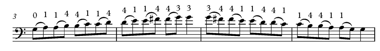 Finger Substitutions - Ex. 3