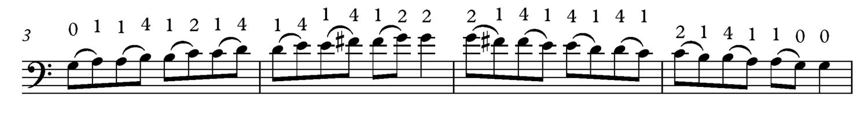 Finger Substitutions - Ex. 5