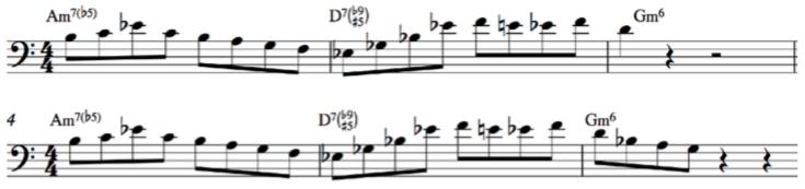 Melodic Minor Chord Progression