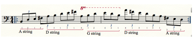 Minor Pentatonic on Five Chord Types Exercise