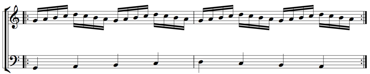 Developing Rhythmic Independence - Figure 3