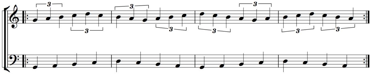 Developing Rhythmic Independence - Figure 8