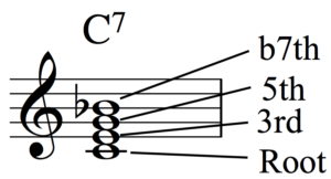 Developing Simultaneous Chordal and Bass Line Accompaniment - Fig 1h