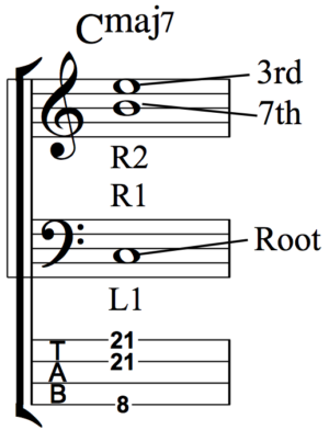 Developing Simultaneous Chordal and Bass Line Accompaniment - Fig 2a